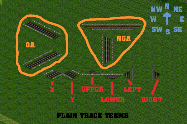 plain-track-terms.png