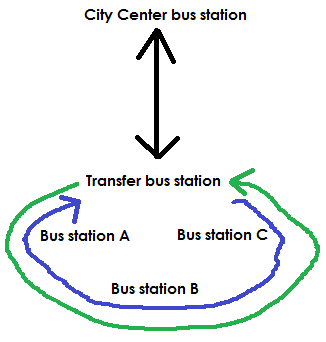 busstations.png