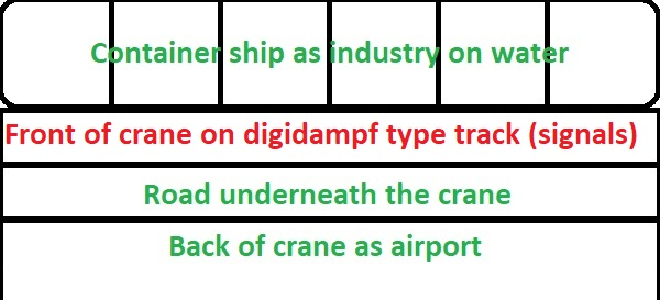 digidampf type track for front of crane