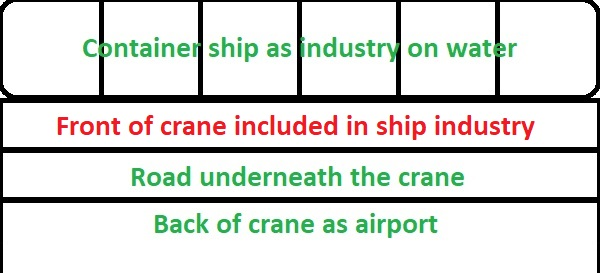 front of crane included in ship industry.jpg