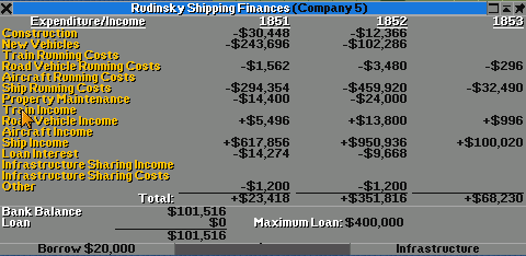 session1 - year 3 budget.png