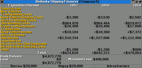 session2 - starting finances.png