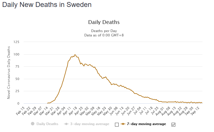 covid_deaths_Swe.png